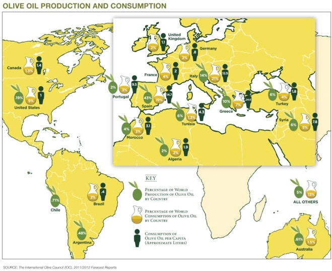 map olive oil