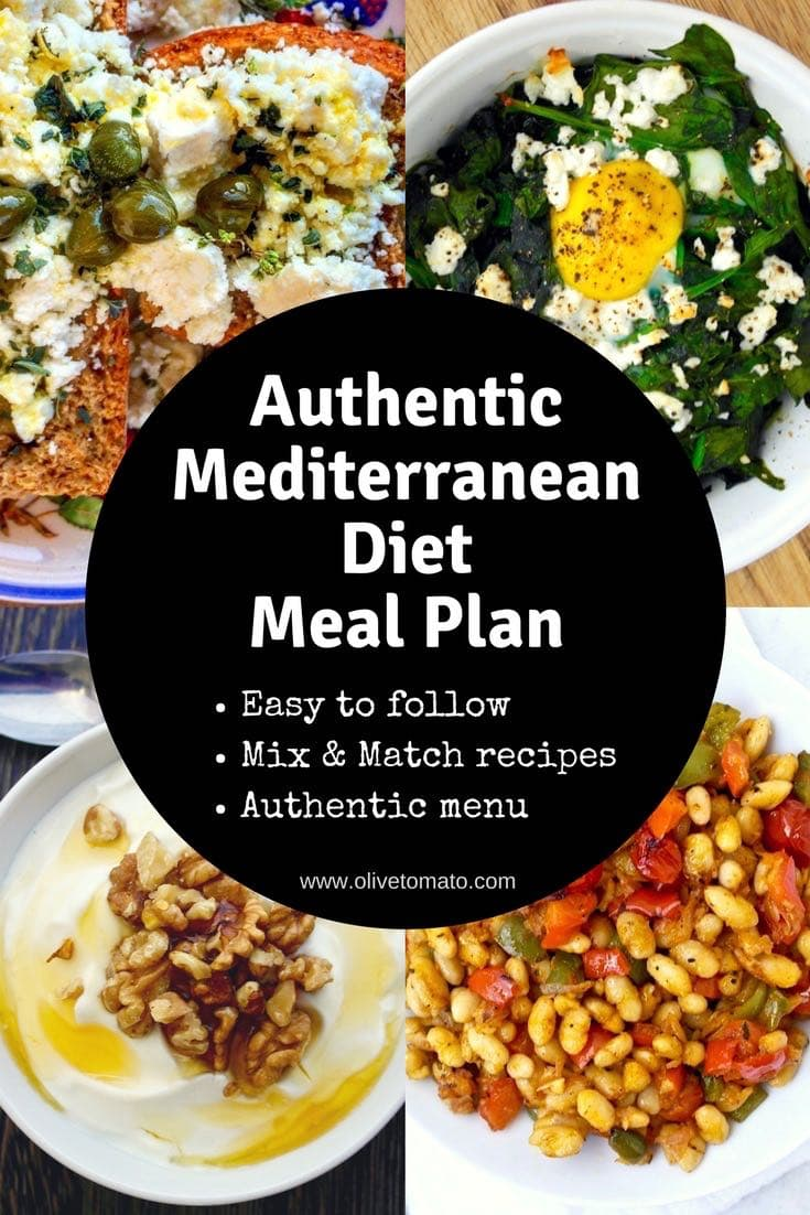Authentic Mediterranean Diet Meal plan and menu