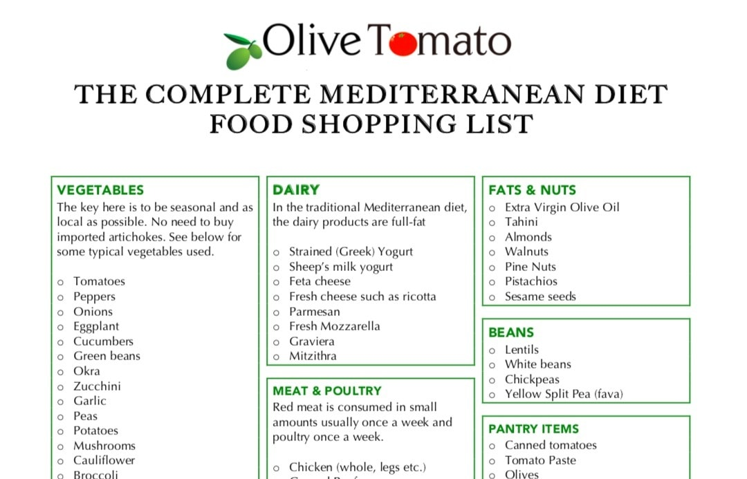 photograph relating to Printable Low Cholesterol Food List called The Thorough Mediterranean Eating plan Foodstuff And Browsing Record