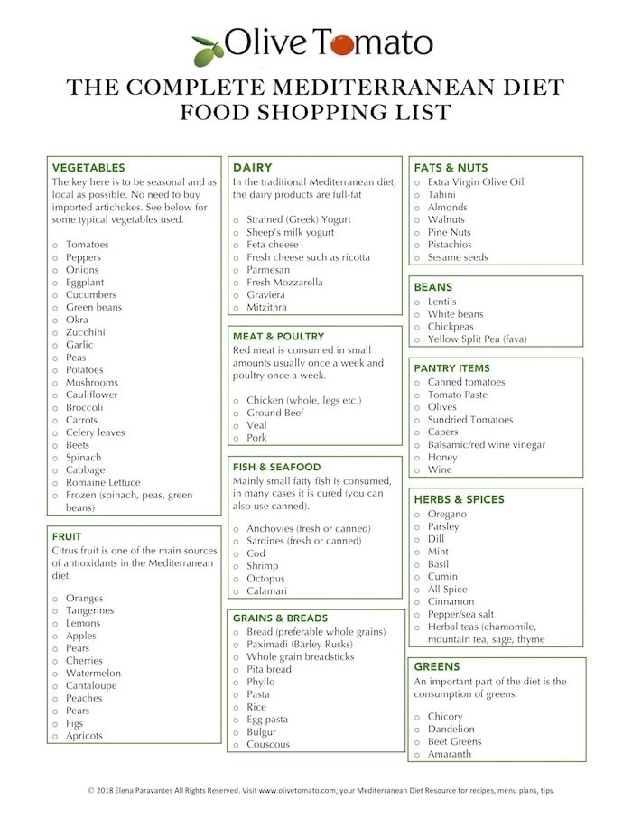 The Complete Mediterranean Diet Food And Shopping List Olive Tomato
